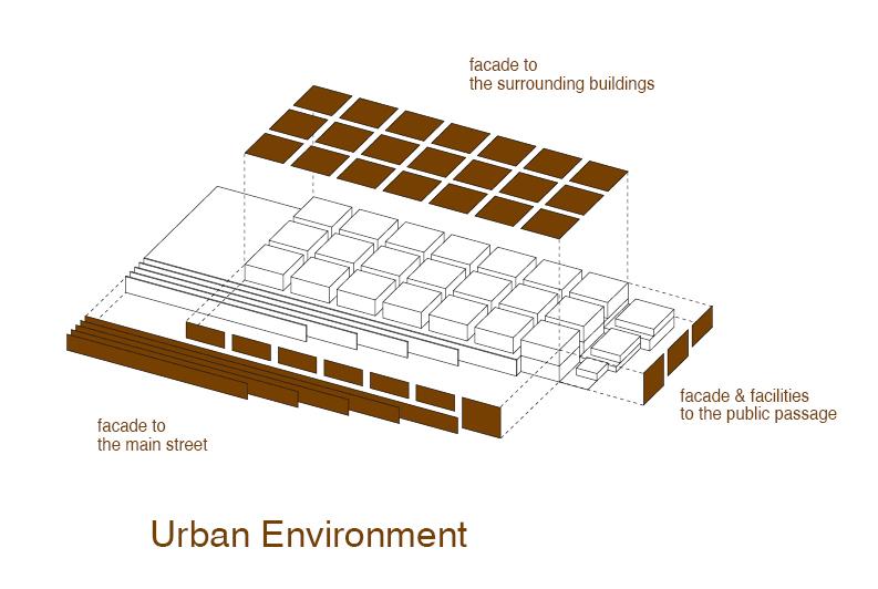 urban exvironment