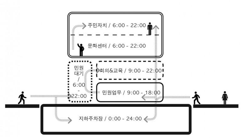 programs_hours